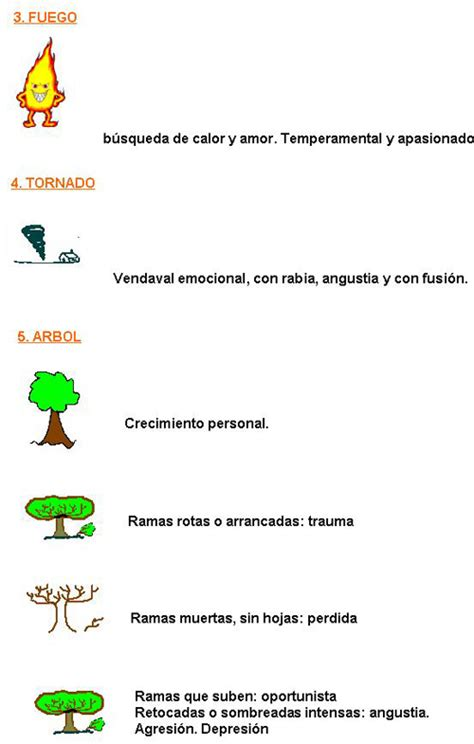 Aprende los significados de los dibujos - Ciencia y ...