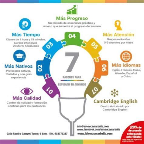 Aprender hablar ingles gratis