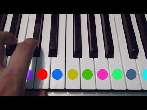 ¿Aprender piano Autodidacta? | Yahoo Respuestas