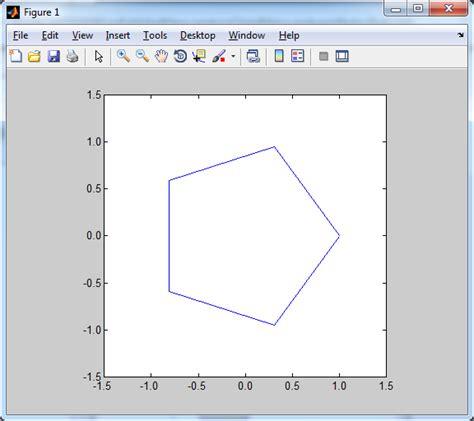 Aprendiendo Matlab: Cómo dibujar círculos y polígonos ...