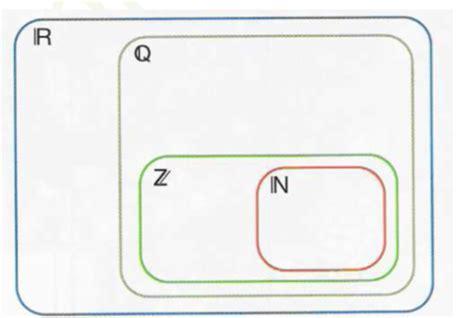 Aprobar matemáticas profesor10: Números racionales e ...