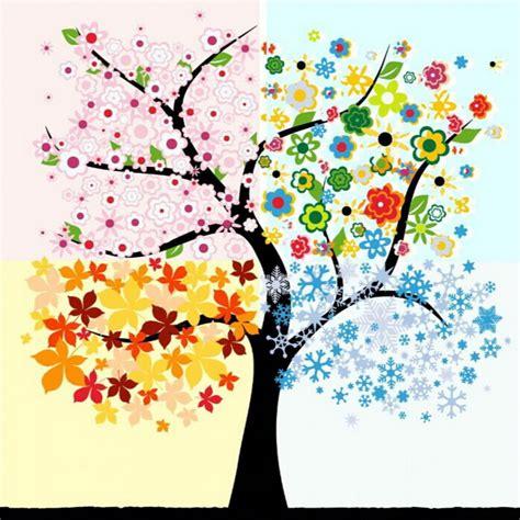 Árbol de la vida ¡Significado, origen y TODA la información!
