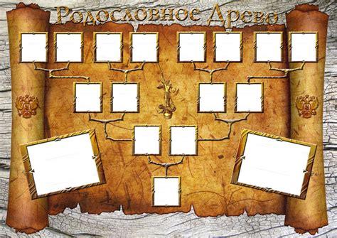Arbol genealogico infantil plantilla - Imagui