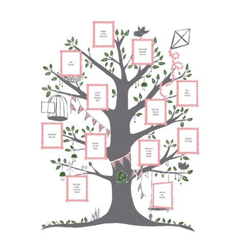 Arbol genealogico plantilla para imprimir - Imagui