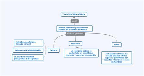 Archivo:CIVILIZACIÓN AZTECA.png - Wikipedia, la ...