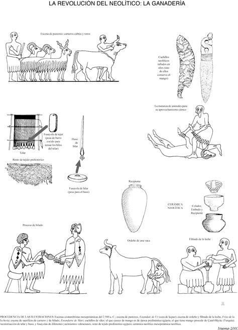 Archivo:Neolitico-ganaderia.gif - Wikipedia, la ...