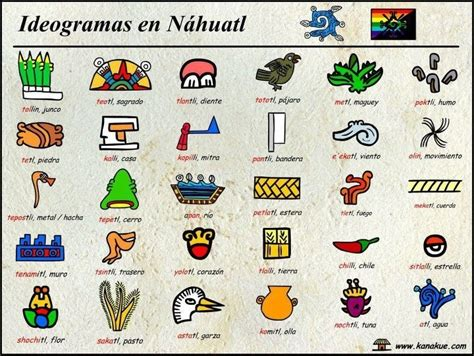 Archivos   Cultura y Delicias Prehispánicas