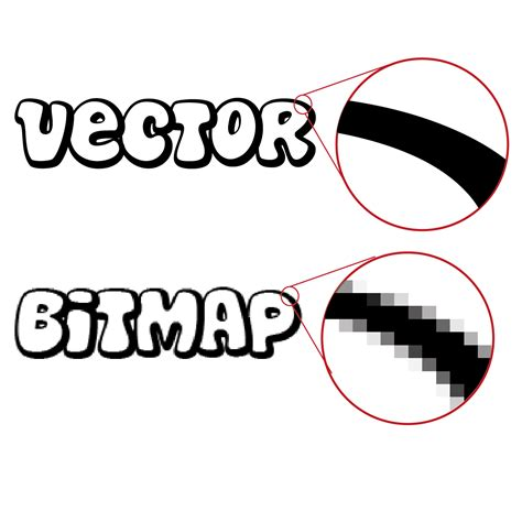 Are you feeling a bit Pixelated? - Vector graphics vs Bitmaps!