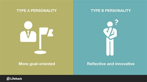 Are You Type A or Type B Personality? Check These 8 Graphs