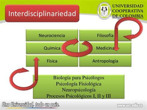 Area psicobiología y procesos psicológicos básicos