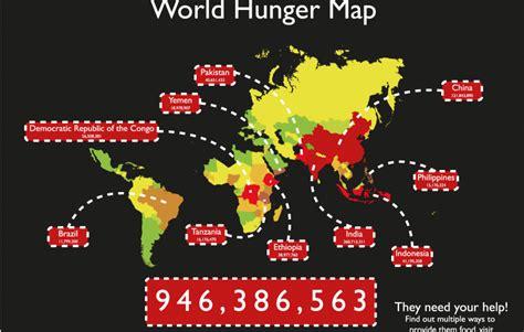 Area   World Hunger