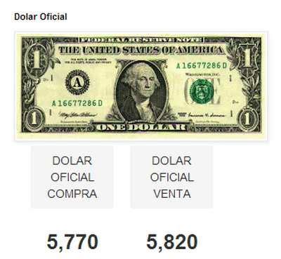 Argentina bajo la influencia del dolar Blue   MontevideoUrbano