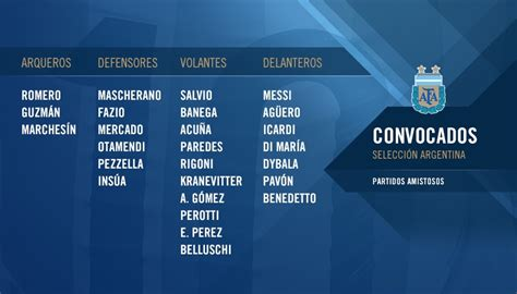 Argentina convoca a 24 jugadores para amistosos ante Rusia ...