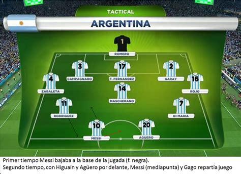 Argentina muestra dudas en su estreno ante una organizada ...