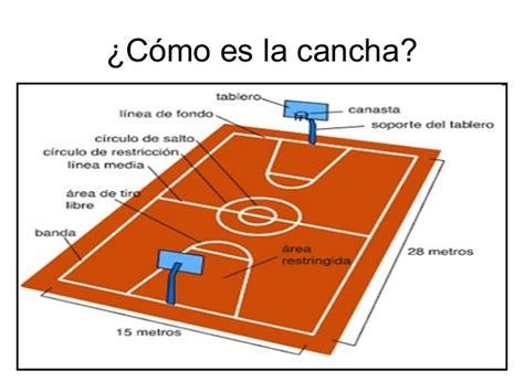 Argentina sin mundial? Aprende el reglamento del basquet ...