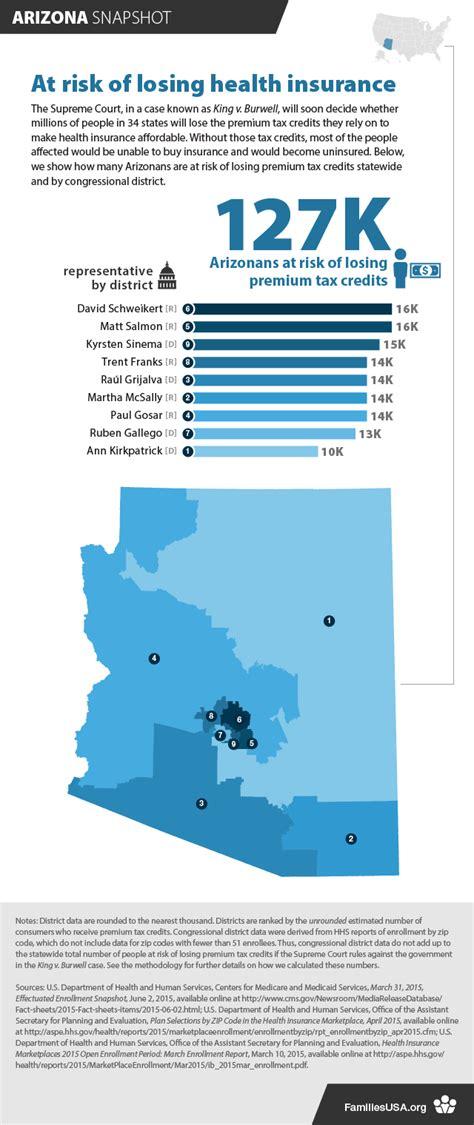 Arizona: King v. Burwell Could Put Health Insurance at ...