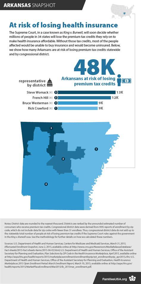 Arkansas: King v. Burwell Could Put Health Insurance at ...