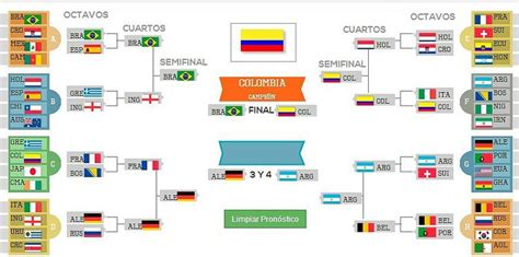 Armá tu pronóstico para el Mundial con Olé - Deportes ...