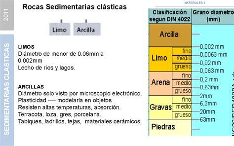 Arquitectura: Materiales naturales  Rocas    Monografias.com