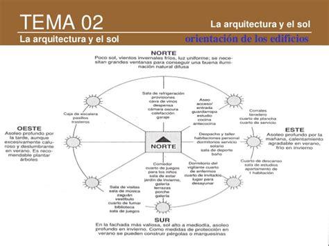 Arquitectura y el_sol