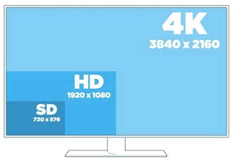 [Artículo] ¿Qué es el 4K y el HDR?   PS4 | Noticias ...