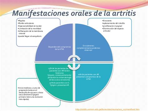 Artritis, Artrosis y Osteoporosis
