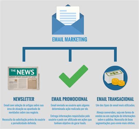As diferenças entre os tipos de email marketing