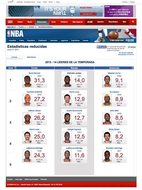 AS se convierte en la página oficial de la NBA en España ...