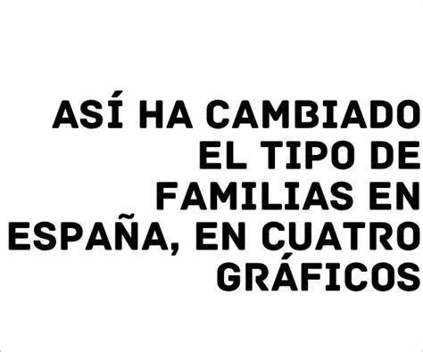 Así ha cambiado el tipo de familias en España, en cuatro ...