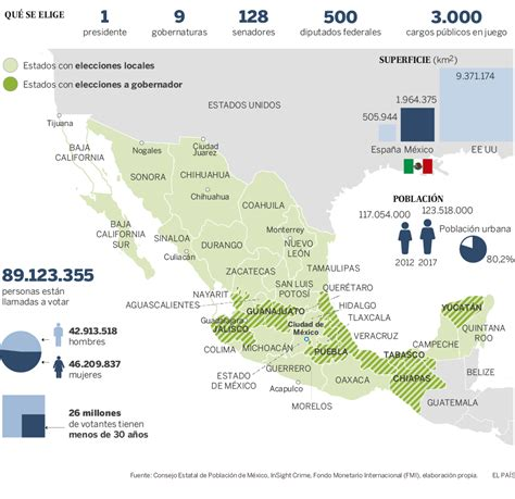 Así llega México a las elecciones presidenciales ...
