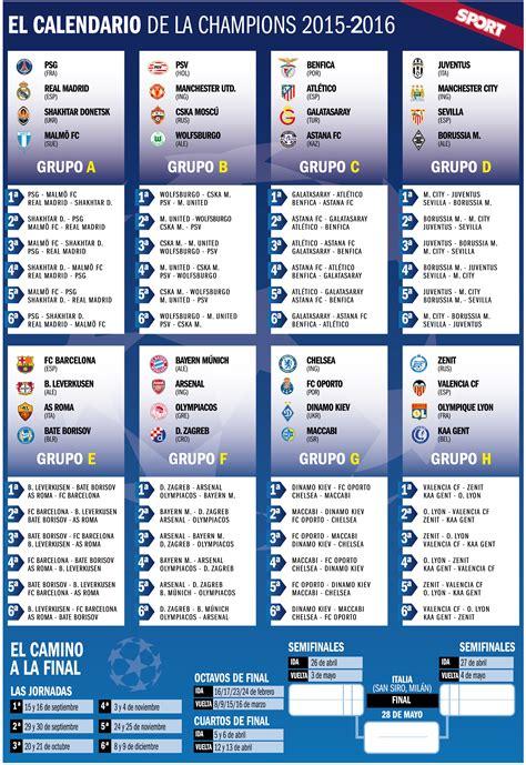 Así queda el calendario completo de la Champions League ...