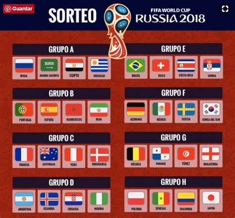 Así quedan los grupos del Mundial de Fútbol Rusia 2018 ...