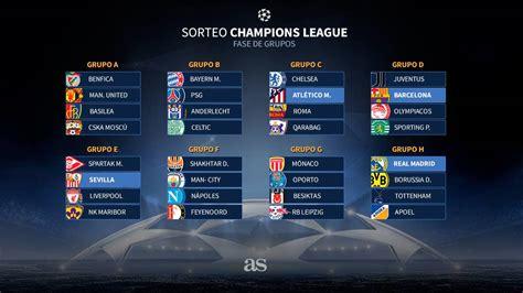 Así quedaron los grupos de la Champions League 2017 2018 ...