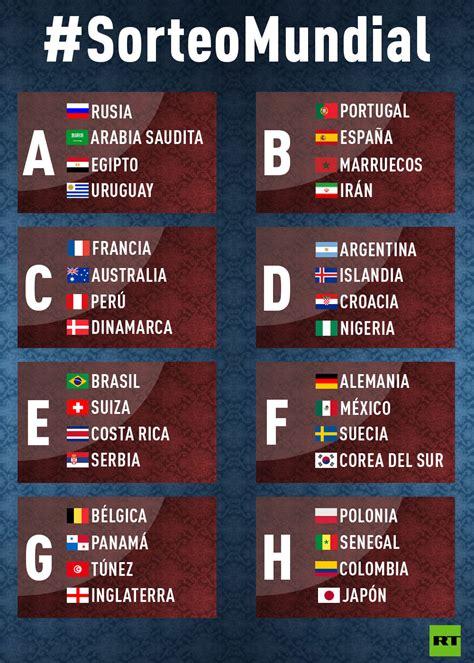 Así quedaron los grupos del Mundial de Rusia 2018 | Hacked ...