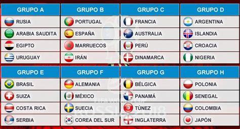 Así quedaron todos los grupos del Mundial - Ambito.com