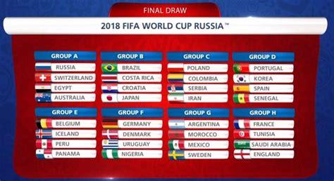 Así quedó España en el simulacro que hizo FIFA del sorteo ...
