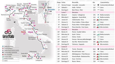 Así será el Giro de Italia 2018 etapa a etapa   AS.com