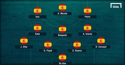 Así será la alineación de España para enfrentarse a ...