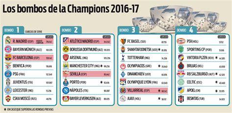 Así será la Champions League 2016/2017