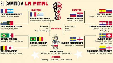 Así serán los cuartos de final | Los partidos que d ...