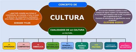 Asignatura Realidad Nacional - Cátedra de Escuela de ...