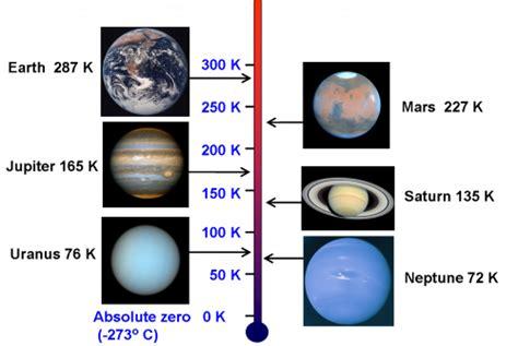 Astrofísica y Física: 10 curiosidades que deberías saber ...