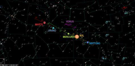 Astrofísica y Física: EL CIELO A SIMPLE VISTA EN MARZO 2017