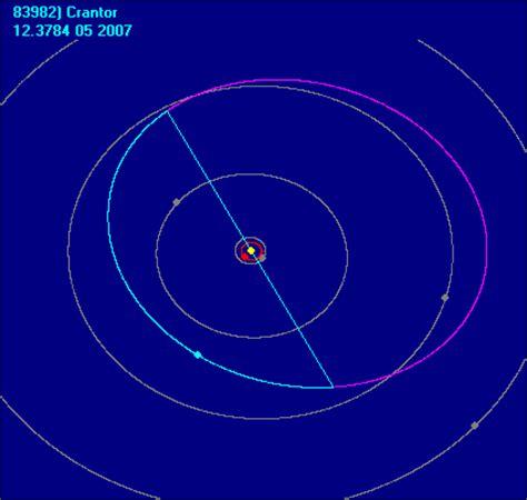 ASTRONOMIA. FOROS ASTROGUIA.ORG :: - CENTAUROS