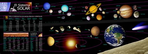 Astronomía General  Julieta Fierro : Tarea 12: Sistema Solar.