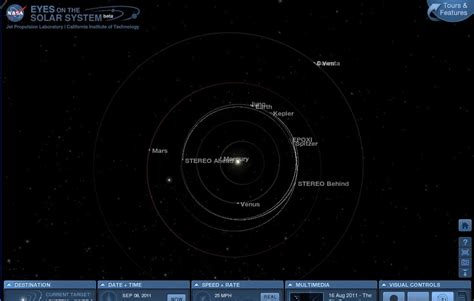 AstronomíA: Ojos en el Sistema Solar en 3D