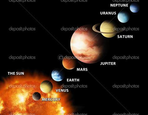 ASTRONOMÍCALS WORLD: QUE ES LA ASTRONOMIA