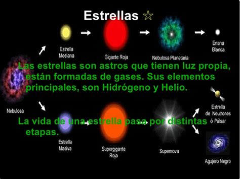 Astros del universo