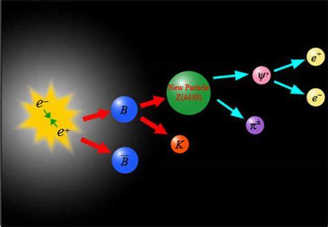 Ateismo para Cristianos.: Antimateria. ¿La partícula de Dios?
