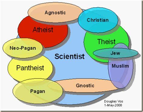 Ateismo para Cristianos.: Noticias: Religión y ...